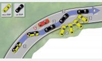 Опасный пробел в знаниях: что может спасти нам жизнь за рулем автомобиля?